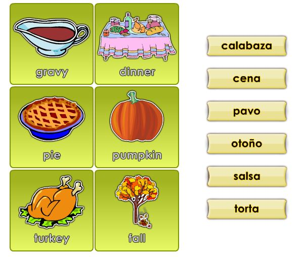 Día de Acción de Gracias – Thanksgiving Spanish activities for your class!